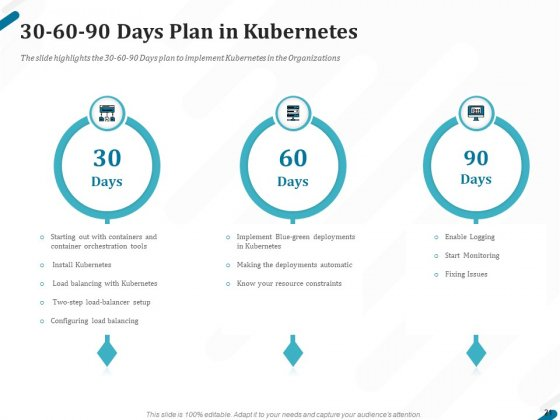 Kubernetes_Containers_Architecture_Overview_Ppt_PowerPoint_Presentation_Complete_Deck_With_Slides_Slide_21