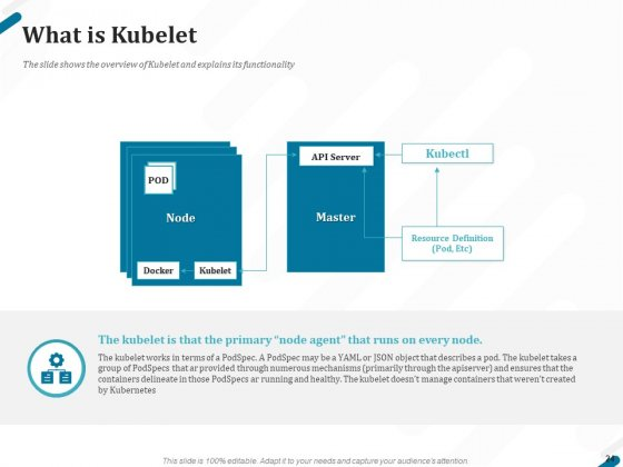 Kubernetes_Containers_Architecture_Overview_Ppt_PowerPoint_Presentation_Complete_Deck_With_Slides_Slide_24