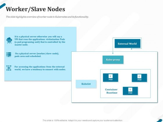 Kubernetes_Containers_Architecture_Overview_Ppt_PowerPoint_Presentation_Complete_Deck_With_Slides_Slide_30