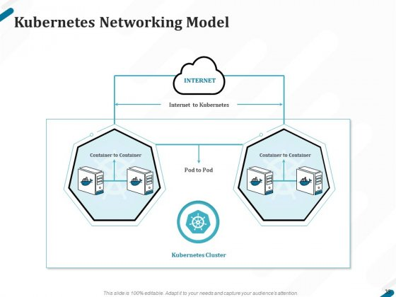 Kubernetes_Containers_Architecture_Overview_Ppt_PowerPoint_Presentation_Complete_Deck_With_Slides_Slide_35