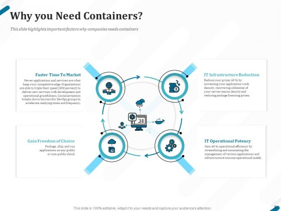 Kubernetes_Containers_Architecture_Overview_Ppt_PowerPoint_Presentation_Complete_Deck_With_Slides_Slide_5