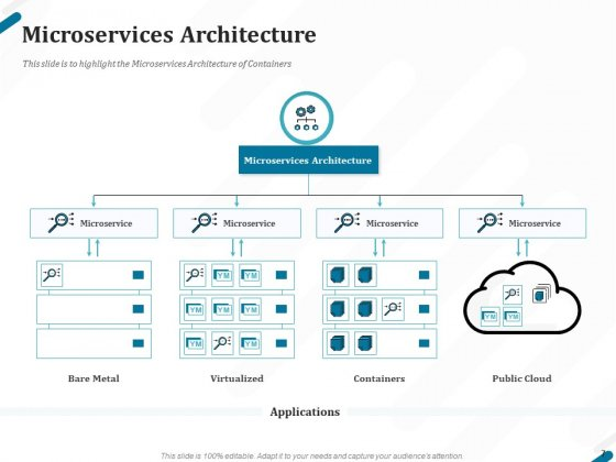 Kubernetes_Containers_Architecture_Overview_Ppt_PowerPoint_Presentation_Complete_Deck_With_Slides_Slide_7