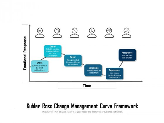 Kubler Ross Change Management Curve Framework Ppt PowerPoint Presentation Slides Layout Ideas PDF