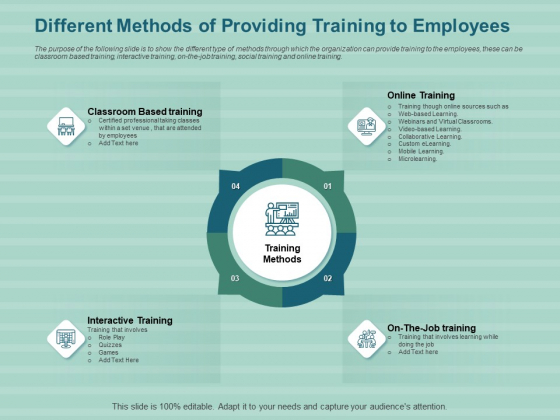LMS Development Session Different Methods Of Providing Training To Employees Structure PDF