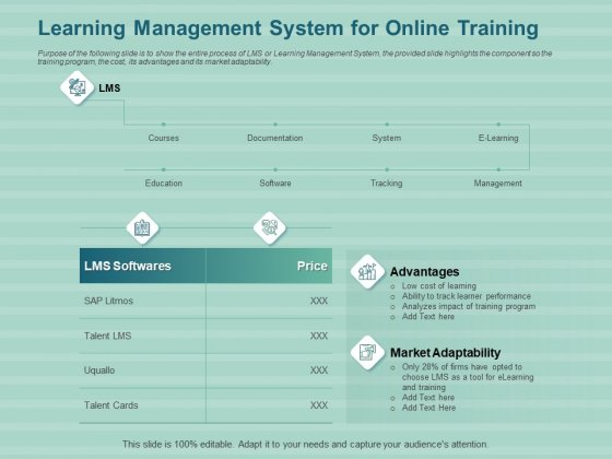 LMS Development Session Learning Management System For Online Training Brochure PDF