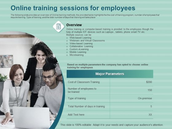 LMS Development Session Online Training Sessions For Employees Ppt Visual Aids Infographics PDF
