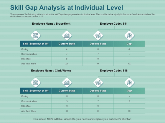 LMS Development Session Skill Gap Analysis At Individual Level Ppt Infographics Layout Ideas PDF