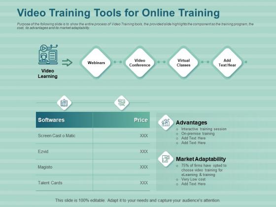 LMS Development Session Video Training Tools For Online Training Ppt Ideas Master Slide PDF