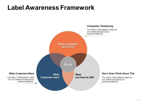 Label Awareness Framework Ppt PowerPoint Presentation Slide Download