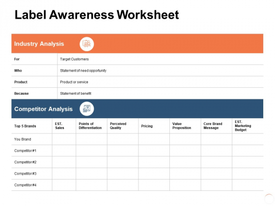 Label Awareness Worksheet Ppt PowerPoint Presentation Layouts Objects