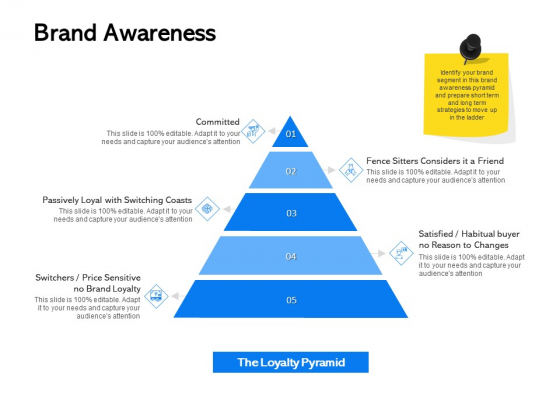 Label Building Initiatives Brand Awareness Coasts Ppt Portfolio Introduction PDF