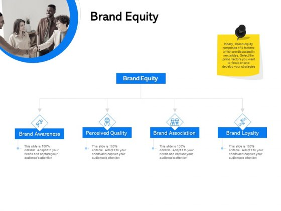 Label Building Initiatives Brand Equity Ppt Gallery Brochure PDF