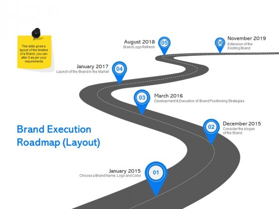 Label Building Initiatives Brand Execution Roadmap Layout Ppt Styles Design Templates PDF