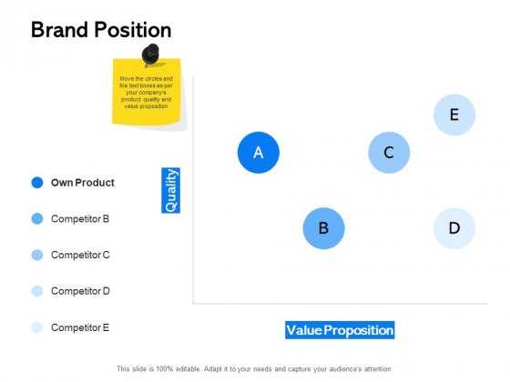 Label Building Initiatives Brand Position Ppt Pictures Objects PDF