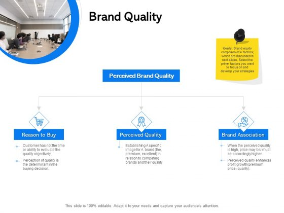 Label Building Initiatives Brand Quality Ppt Files PDF