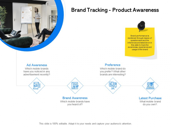 Label Building Initiatives Brand Tracking Product Awareness Ppt Infographic Template Background Designs PDF