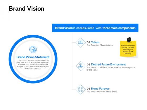 Label Building Initiatives Brand Vision Ppt Ideas Design Templates PDF