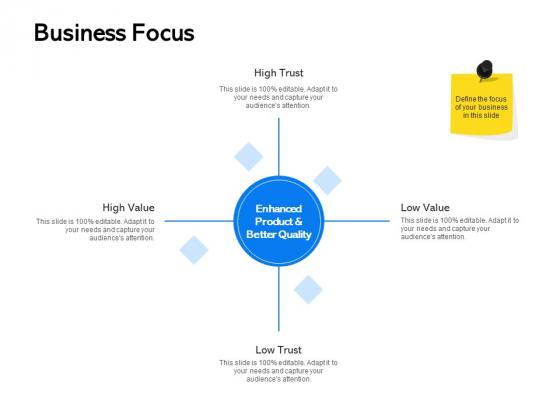 Label Building Initiatives Business Focus Ppt File Files PDF