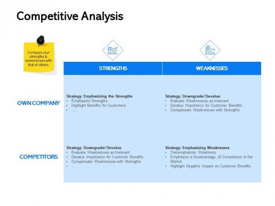 Label Building Initiatives Competitive Analysis Ppt Gallery Designs PDF