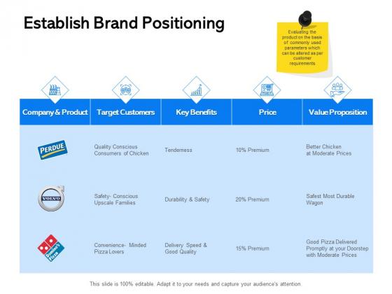 Label Building Initiatives Establish Brand Positioning Ppt Icon Graphics Download PDF