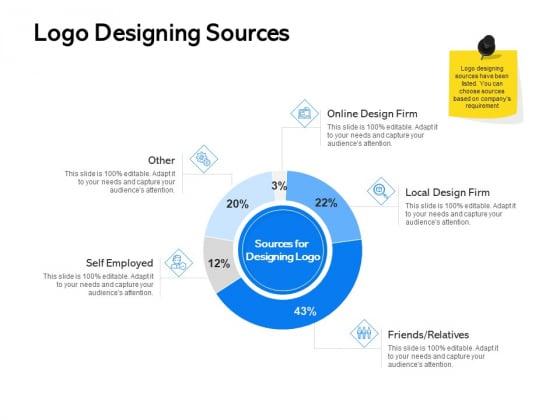 Label Building Initiatives Logo Designing Sources Ppt Infographic Template Background Images PDF