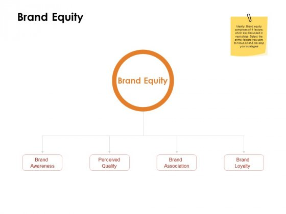 Label Identity Design Brand Equity Ppt PowerPoint Presentation Infographics Model PDF