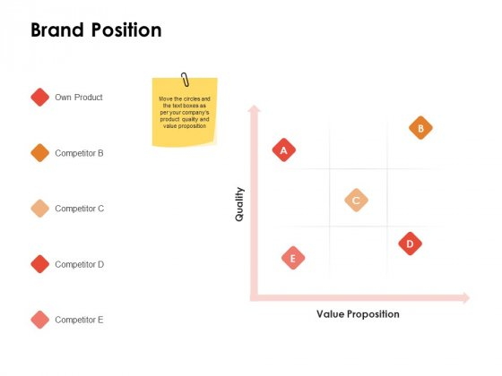 Label Identity Design Brand Position Ppt PowerPoint Presentation Ideas Topics PDF