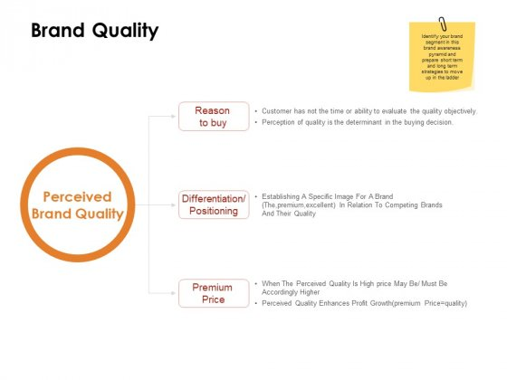 Label Identity Design Brand Quality Ppt PowerPoint Presentation Professional Guidelines PDF