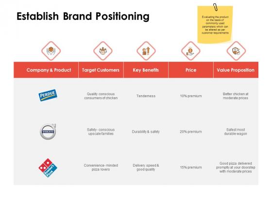 Label Identity Design Establish Brand Positioning Ppt Professional Graphics Design PDF
