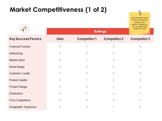 Label Identity Design Market Competitiveness Key Success Ppt Ideas Graphics PDF