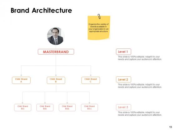 Label_Identity_Design_Ppt_PowerPoint_Presentation_Complete_Deck_With_Slides_Slide_13