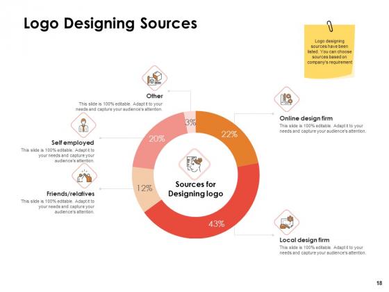 Label_Identity_Design_Ppt_PowerPoint_Presentation_Complete_Deck_With_Slides_Slide_18