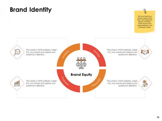 Label_Identity_Design_Ppt_PowerPoint_Presentation_Complete_Deck_With_Slides_Slide_19