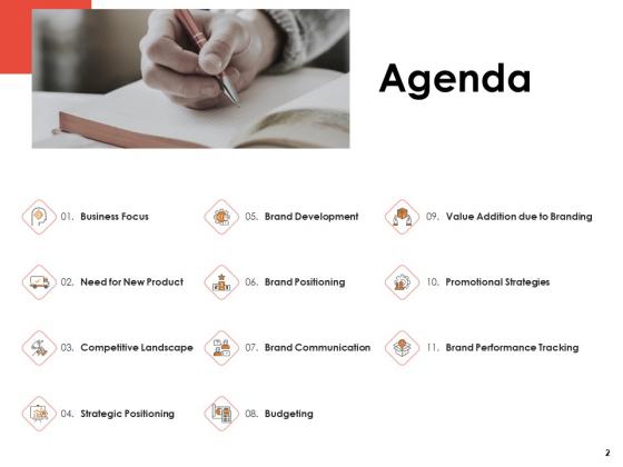 Label_Identity_Design_Ppt_PowerPoint_Presentation_Complete_Deck_With_Slides_Slide_2