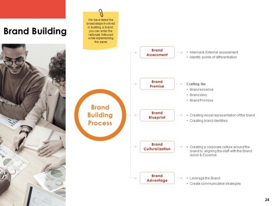 Label_Identity_Design_Ppt_PowerPoint_Presentation_Complete_Deck_With_Slides_Slide_24