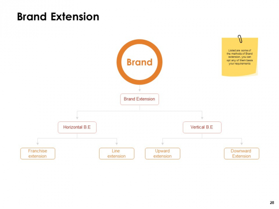 Label_Identity_Design_Ppt_PowerPoint_Presentation_Complete_Deck_With_Slides_Slide_28