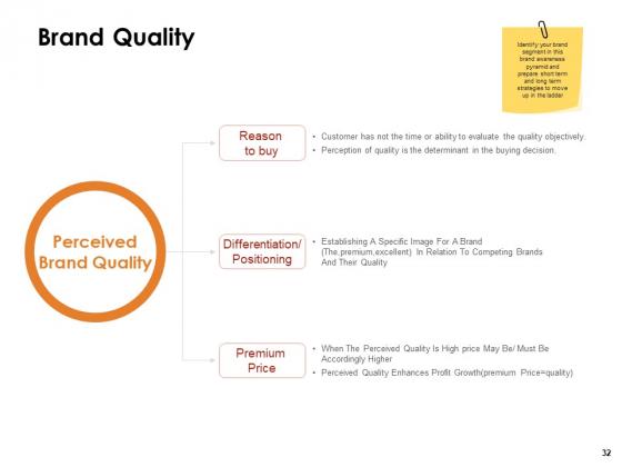 Label_Identity_Design_Ppt_PowerPoint_Presentation_Complete_Deck_With_Slides_Slide_32