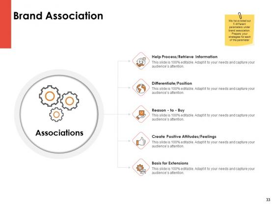 Label_Identity_Design_Ppt_PowerPoint_Presentation_Complete_Deck_With_Slides_Slide_33