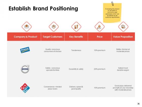 Label_Identity_Design_Ppt_PowerPoint_Presentation_Complete_Deck_With_Slides_Slide_36