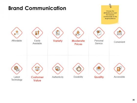 Label_Identity_Design_Ppt_PowerPoint_Presentation_Complete_Deck_With_Slides_Slide_40