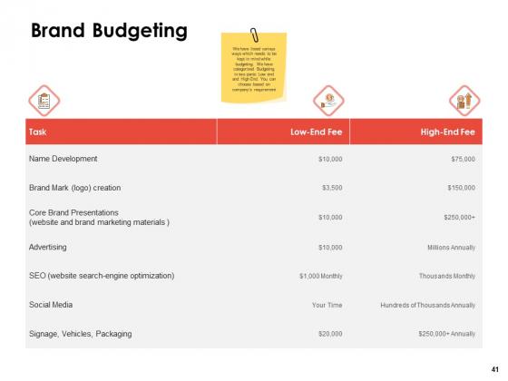 Label_Identity_Design_Ppt_PowerPoint_Presentation_Complete_Deck_With_Slides_Slide_41