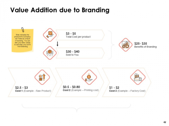 Label_Identity_Design_Ppt_PowerPoint_Presentation_Complete_Deck_With_Slides_Slide_42