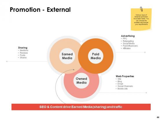 Label_Identity_Design_Ppt_PowerPoint_Presentation_Complete_Deck_With_Slides_Slide_44