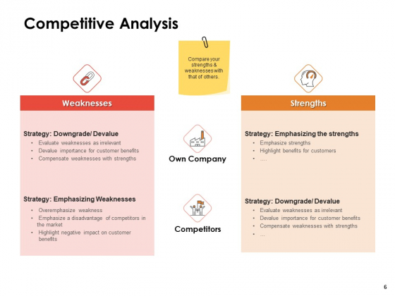 Label_Identity_Design_Ppt_PowerPoint_Presentation_Complete_Deck_With_Slides_Slide_6