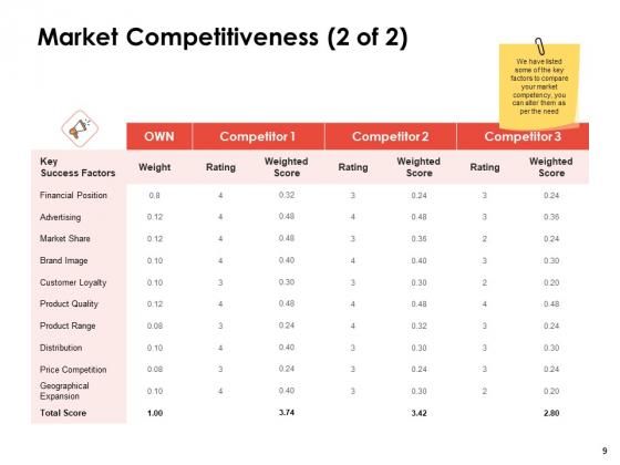 Label_Identity_Design_Ppt_PowerPoint_Presentation_Complete_Deck_With_Slides_Slide_9