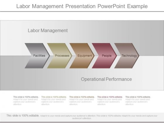 Labor Management Presentation Powerpoint Example