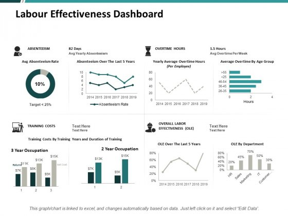Labour Effectiveness Dashboard Ppt PowerPoint Presentation Icon Vector
