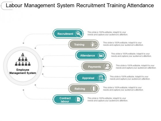 Labour Management System Recruitment Training Attendance Ppt PowerPoint Presentation Icon Background Images