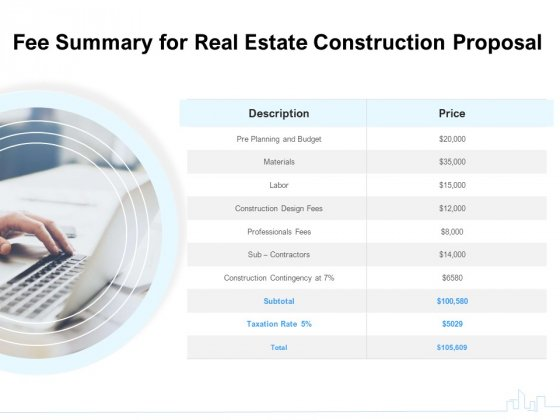 Land Holdings Building Fee Summary For Real Estate Construction Proposal Ppt Professional Clipart PDF