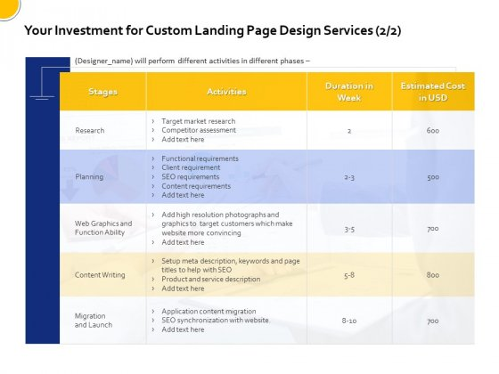 Landing Page Design And Optimization Your Investment For Custom Landing Page Design Services Target Graphics PDF